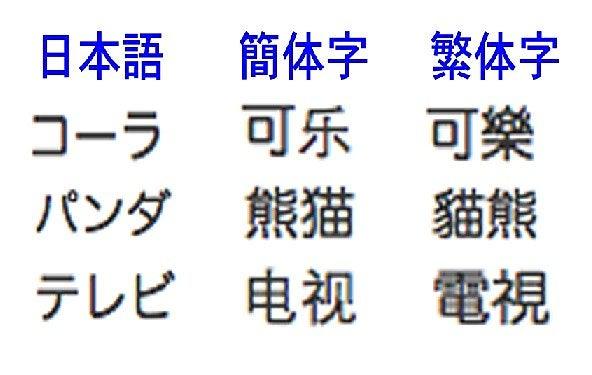 写真・図版   簡体字、繁体字、...
