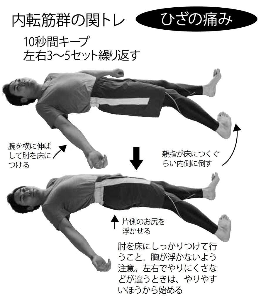「内転筋 トレーニング 膝の痛み」の画像検索結果