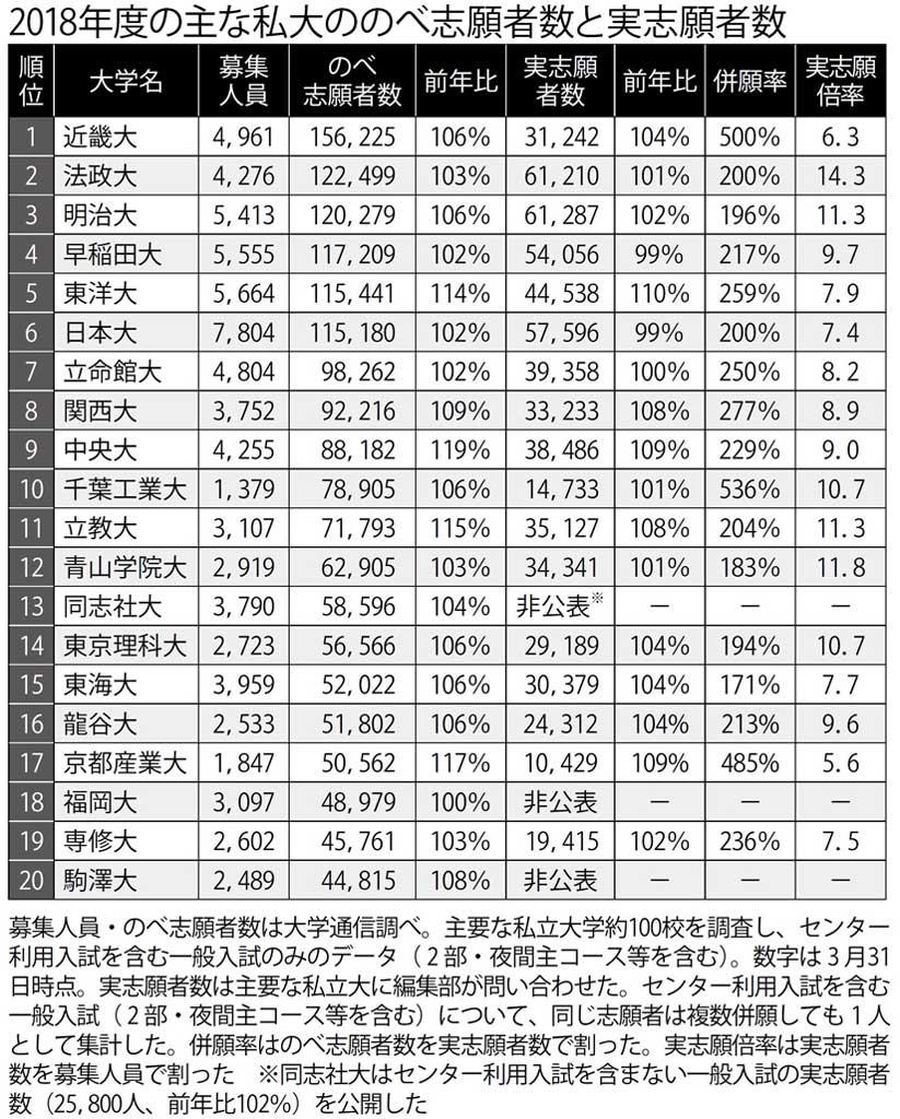 東京農工大学は国立ですか? そしてレベルは高い …