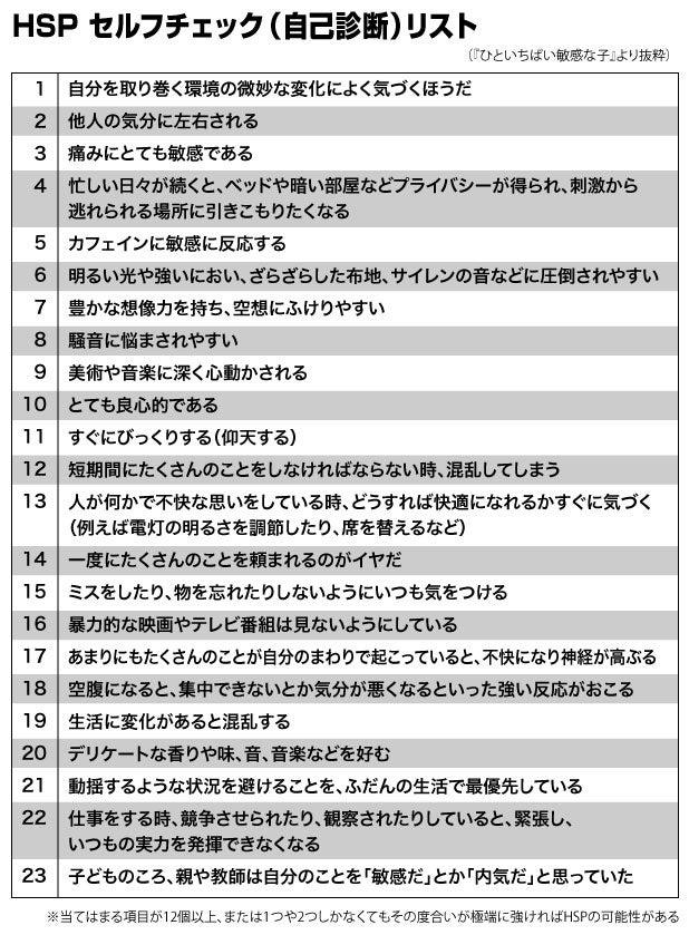 HSPのセルフチェックリスト