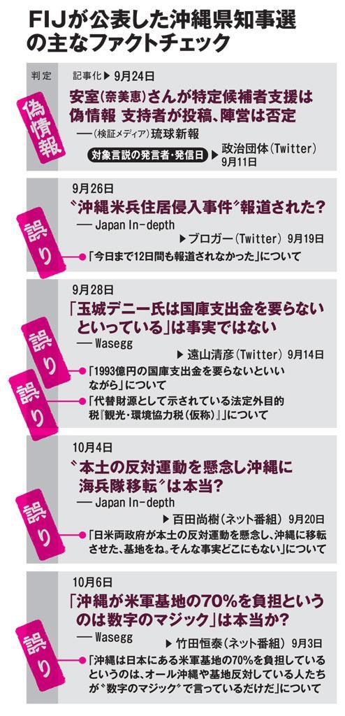 日本でもSNSが有権者を洗脳 米で...