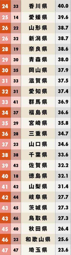 福岡市西区スレ★4 YouTube動画>2本 ->画像>11枚