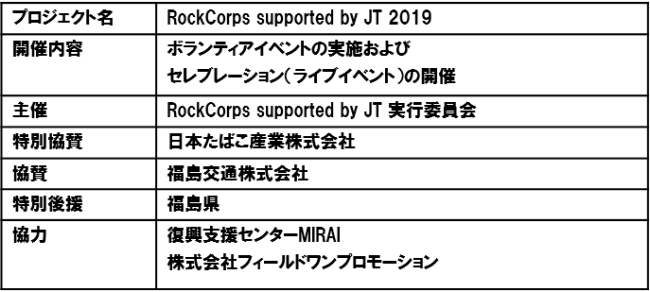 RockCorps supported by JT 2019 開催概要