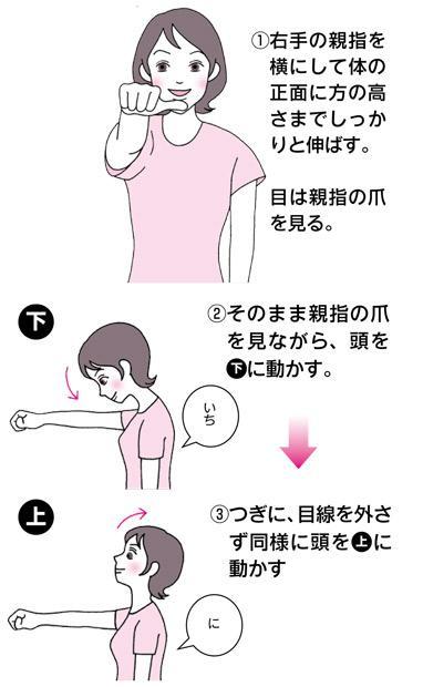 <中級>左右/新井基洋著『寝ているだけでは治らない! 女性のつらい「めまい」は朝・夜1分の体操でよくなる!』(PHP研究所)より